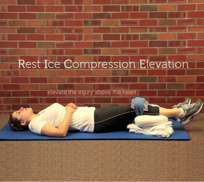 RICE Rest, Ice, Compression, and Elevation Cura Centers Canton CT